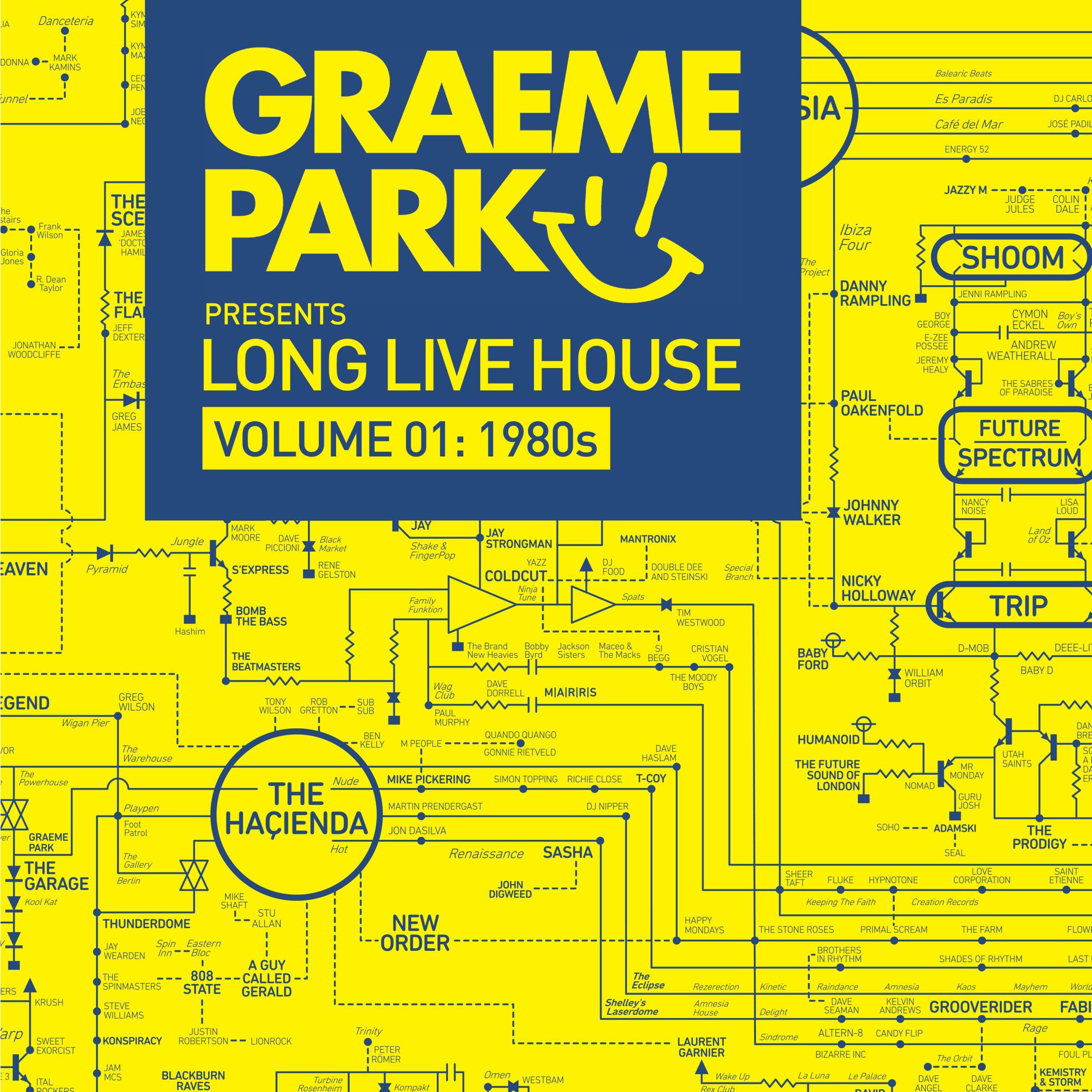 Graeme Park Mix & CD give-away! – Kane FM